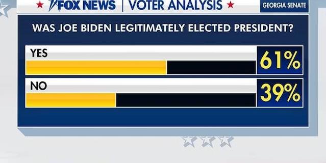 Voter analysis 1/5/21