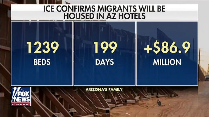 ICE opens Arizona, Texas hotel beds for migrant families