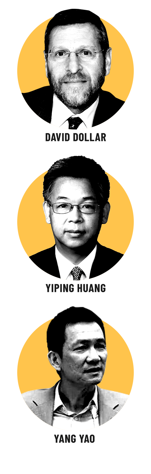 Perspectives Yiping Huang Yang Yao David Dollar