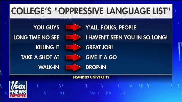 Brandies University tries to cancel 'oppressive language'