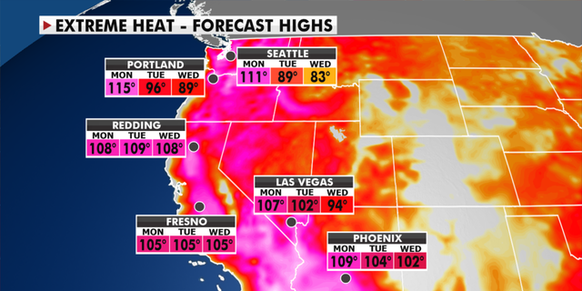 Forecast high temperatures for Monday. (Fox News)